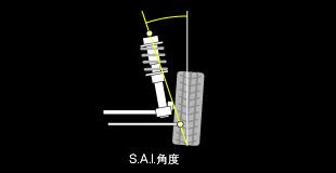 SAI(操向軸)角度のイメージ