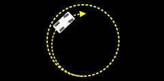 オーバーステアのイメージ